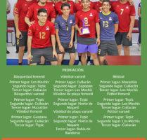 INFORMATEC MAYO-JUNIO 2018-03